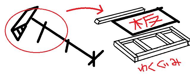 パターン3の画像