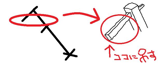 パターン2の画像
